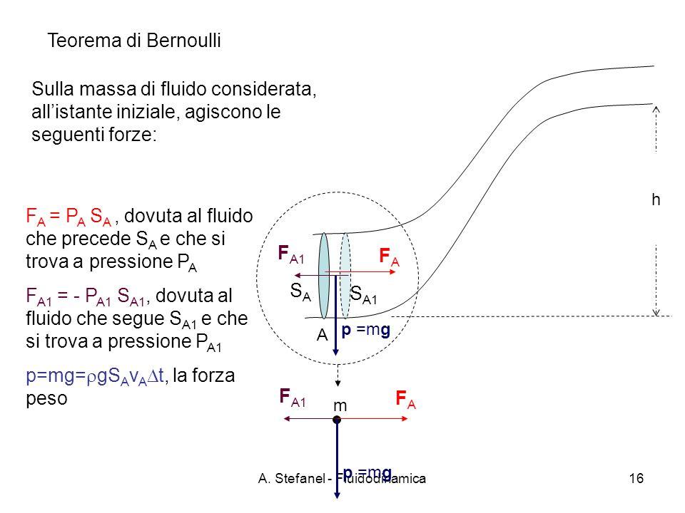 A. Stefanel - Fluidodinamica16 Teorema di Bernoulli SASA h Sulla massa di fluido considerata, allistante iniziale, agiscono le seguenti forze: A S A1
