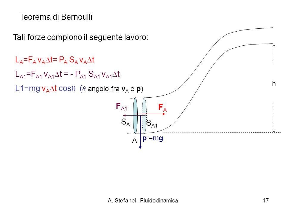 A. Stefanel - Fluidodinamica17 Teorema di Bernoulli SASA h Tali forze compiono il seguente lavoro: A S A1 L A =F A v A t= P A S A v A t L A1 =F A1 v A