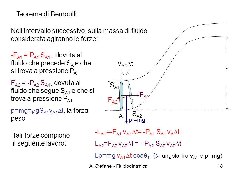 A. Stefanel - Fluidodinamica18 Teorema di Bernoulli v A1 t S A2 h Nellintervallo successivo, sulla massa di fluido considerata agiranno le forze: A1A1