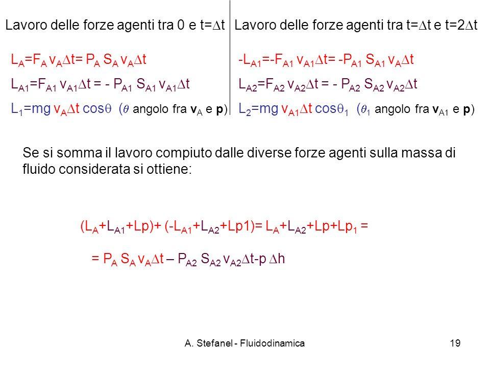 A. Stefanel - Fluidodinamica19 L A =F A v A t= P A S A v A t L A1 =F A1 v A1 t = - P A1 S A1 v A1 t L 1 =mg v A t cos ( angolo fra v A e p) -L A1 =-F