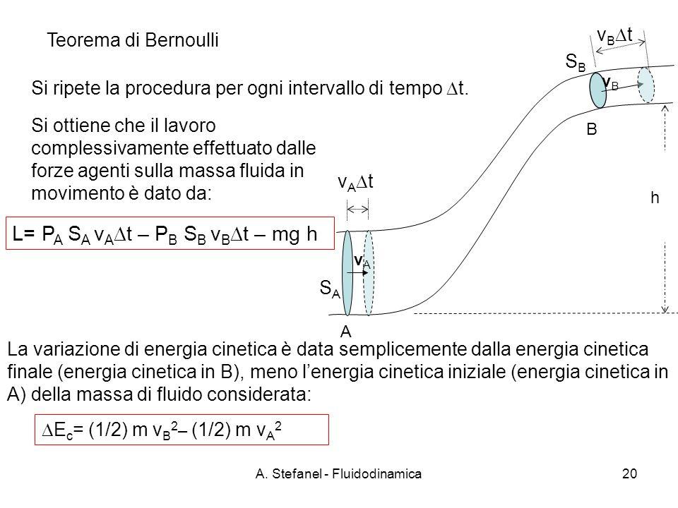 A. Stefanel - Fluidodinamica20 Teorema di Bernoulli v A t SASA vAvA h Si ripete la procedura per ogni intervallo di tempo t. Si ottiene che il lavoro