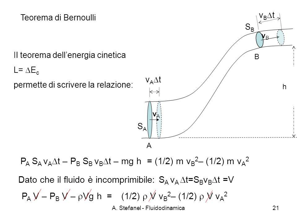 A. Stefanel - Fluidodinamica21 Teorema di Bernoulli v A t SASA vAvA h A v B t SBSB B vBvB P A S A v A t – P B S B v B t – mg h = (1/2) m v B 2 – (1/2)