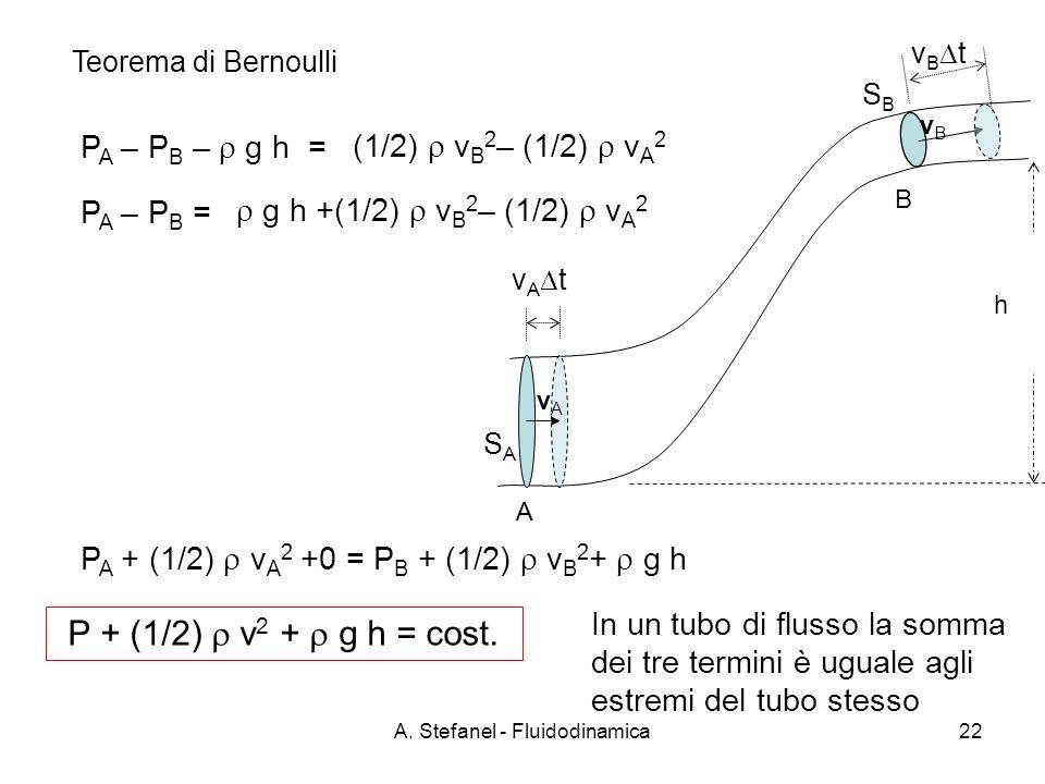 A. Stefanel - Fluidodinamica22 Teorema di Bernoulli v A t SASA vAvA h A v B t SBSB B vBvB P A – P B – g h = (1/2) v B 2 – (1/2) v A 2 P A – P B = g h