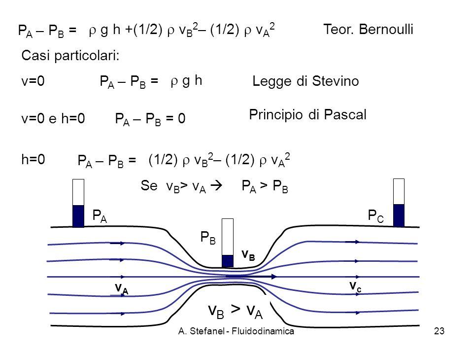 A. Stefanel - Fluidodinamica23 Casi particolari: v=0 P A – P B = g h +(1/2) v B 2 – (1/2) v A 2 Teor. Bernoulli P A – P B = g h Legge di Stevino v=0 e