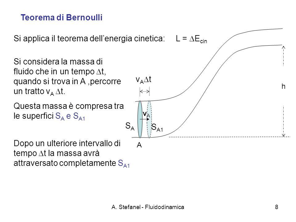 A. Stefanel - Fluidodinamica8 Teorema di Bernoulli v A t SASA vAvA h Si applica il teorema dellenergia cinetica: L = E cin Si considera la massa di fl