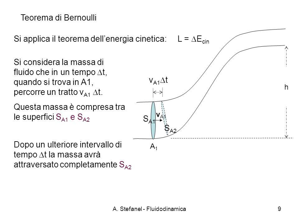 A. Stefanel - Fluidodinamica9 Teorema di Bernoulli v A1 t S A2 v A1 h Si applica il teorema dellenergia cinetica: L = E cin Si considera la massa di f