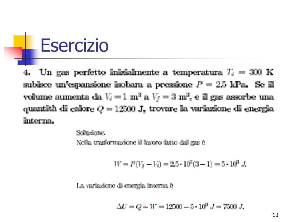Marina Cobal - Dipt.di Fisica - Universita' di Udine13 Esercizio +