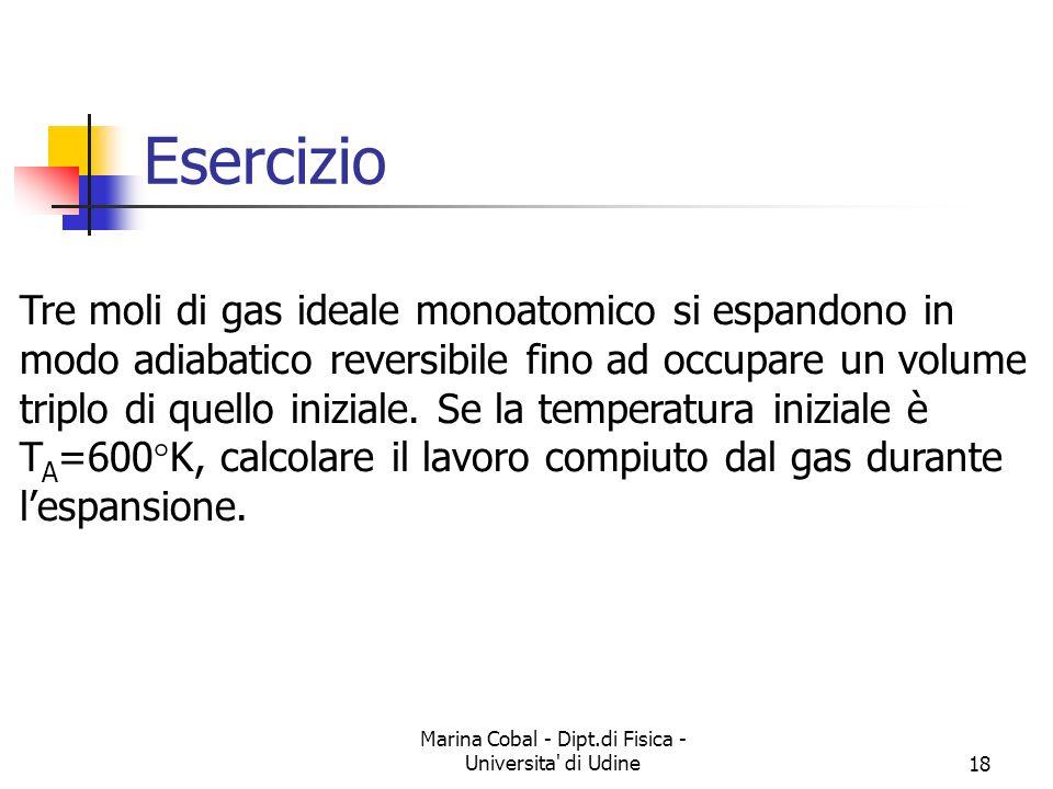 Marina Cobal - Dipt.di Fisica - Universita' di Udine18 Esercizio Tre moli di gas ideale monoatomico si espandono in modo adiabatico reversibile fino a