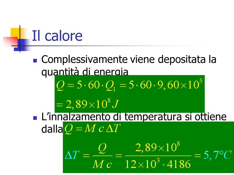 Marina Cobal - Dipt.di Fisica - Universita' di Udine3 Il calore Complessivamente viene depositata la quantità di energia Linnalzamento di temperatura