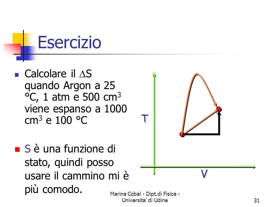 Marina Cobal - Dipt.di Fisica - Universita' di Udine31 Esercizio Calcolare il S quando Argon a 25 °C, 1 atm e 500 cm 3 viene espanso a 1000 cm 3 e 100