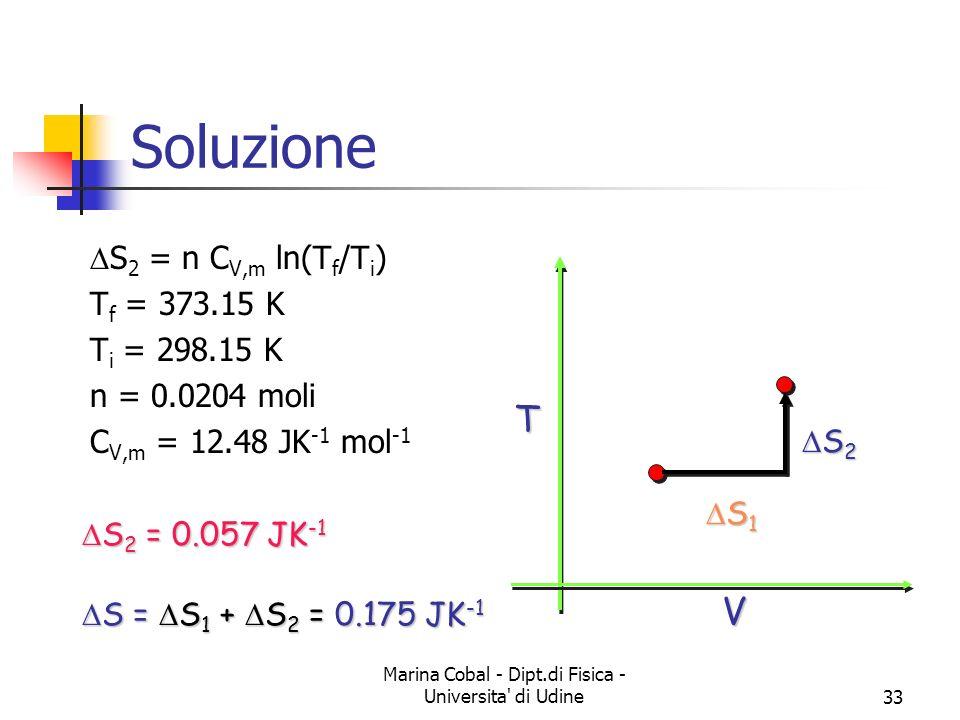 Marina Cobal - Dipt.di Fisica - Universita' di Udine33 Soluzione S 2 = n C V,m ln(T f /T i ) T f = 373.15 K T i = 298.15 K n = 0.0204 moli C V,m = 12.