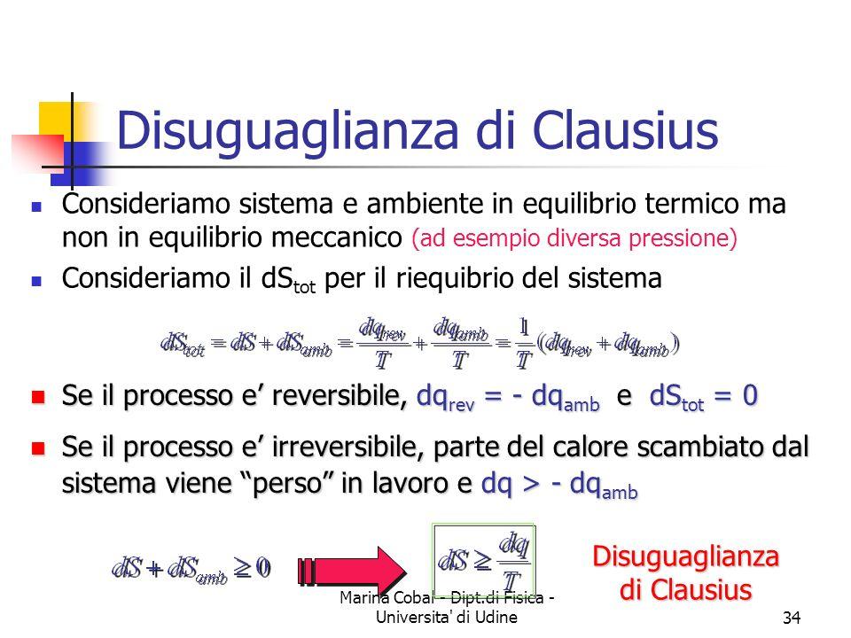 Marina Cobal - Dipt.di Fisica - Universita' di Udine34 Disuguaglianza di Clausius Consideriamo sistema e ambiente in equilibrio termico ma non in equi