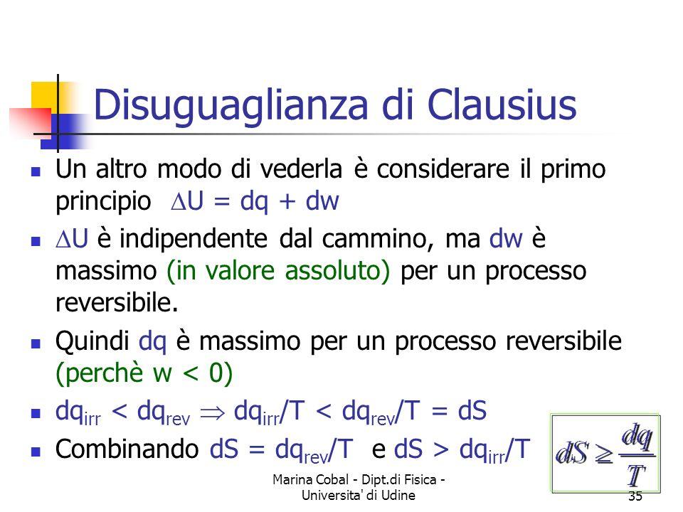 Marina Cobal - Dipt.di Fisica - Universita' di Udine35 Disuguaglianza di Clausius Un altro modo di vederla è considerare il primo principio U = dq + d