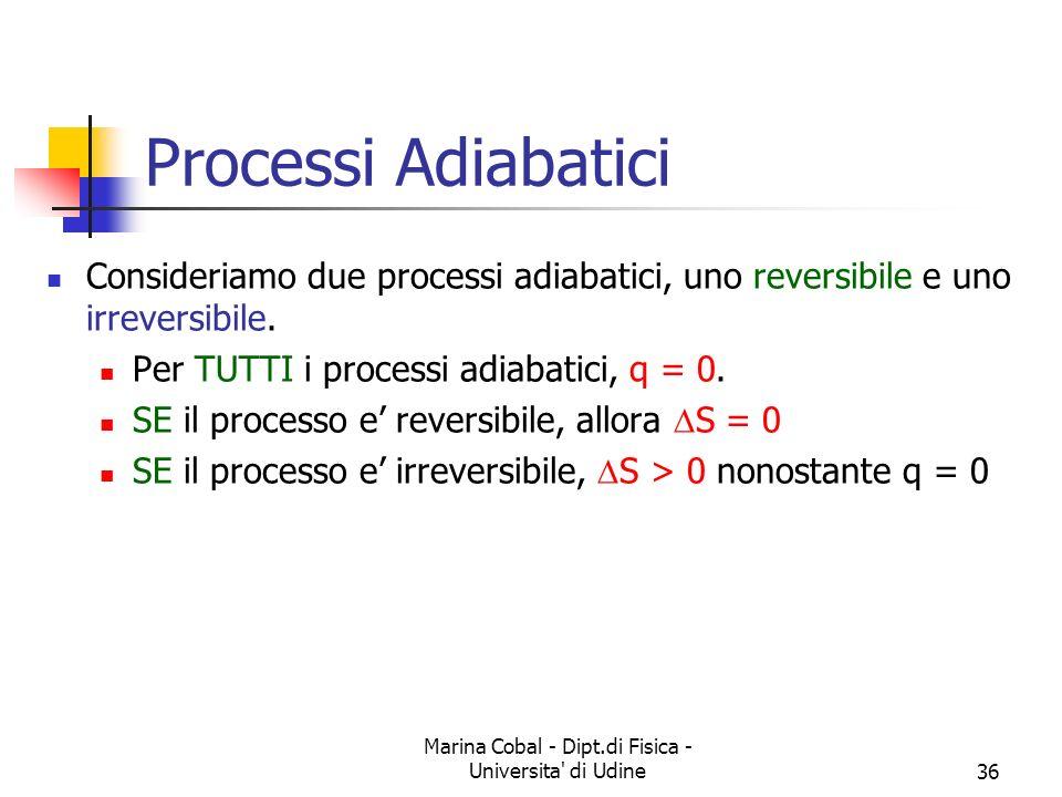 Marina Cobal - Dipt.di Fisica - Universita' di Udine36 Consideriamo due processi adiabatici, uno reversibile e uno irreversibile. Per TUTTI i processi