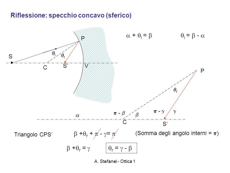 A. Stefanel - Ottica 1 Riflessione: specchio concavo (sferico) S C P SV i r C P r - S Triangolo CPS + r + - = (Somma degli angolo interni = ) + i = i