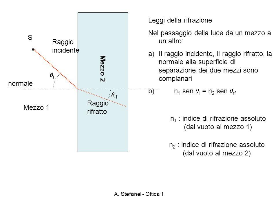 A. Stefanel - Ottica 1 Mezzo 2 S Raggio incidente Raggio rifratto Mezzo 1 i rf normale Leggi della rifrazione Nel passaggio della luce da un mezzo a u