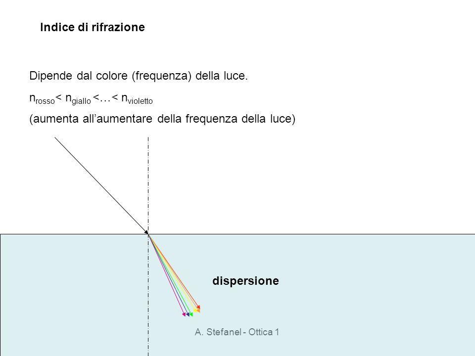 A. Stefanel - Ottica 1 Indice di rifrazione Dipende dal colore (frequenza) della luce. n rosso < n giallo <…< n violetto (aumenta allaumentare della f