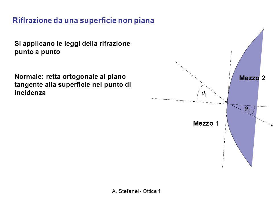 A. Stefanel - Ottica 1 Riflrazione da una superficie non piana i rf Si applicano le leggi della rifrazione punto a punto Normale: retta ortogonale al
