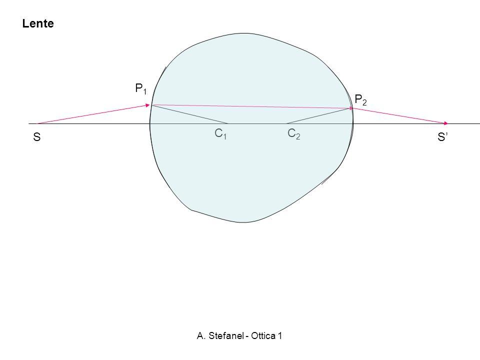 A. Stefanel - Ottica 1 Lente C 1 C 2 SS P1P1 P2P2