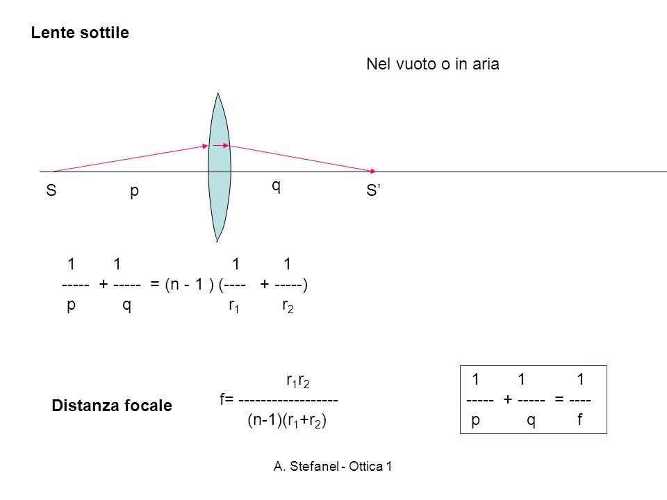 A. Stefanel - Ottica 1 Lente sottile SSp q Nel vuoto o in aria 1 1 1 1 ----- + ----- = (n - 1 ) (---- + -----) p q r 1 r 2 1 1 1 ----- + ----- = ----