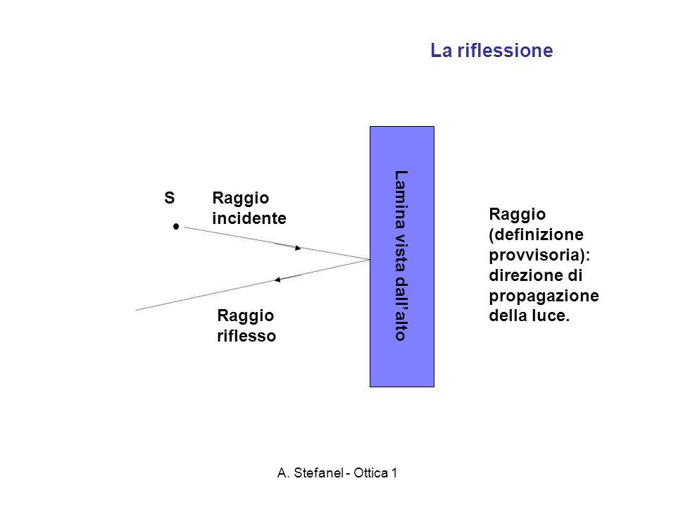 A. Stefanel - Ottica 1 Lamina vista dallalto La riflessione S Raggio incidente Raggio riflesso Raggio (definizione provvisoria): direzione di propagaz