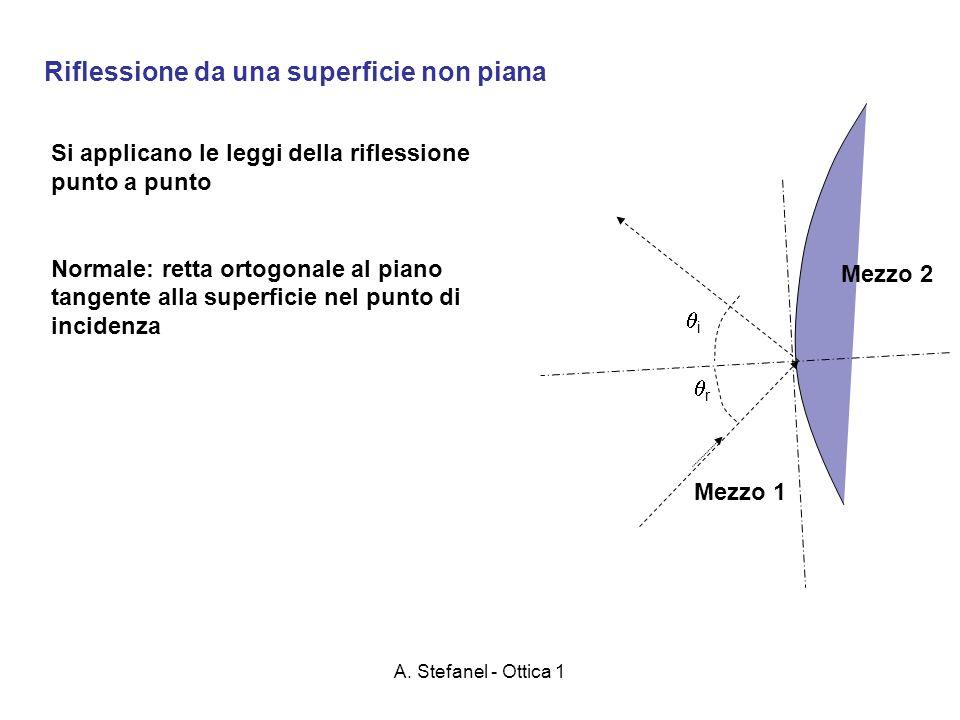 A. Stefanel - Ottica 1 Riflessione da una superficie non piana i r Si applicano le leggi della riflessione punto a punto Normale: retta ortogonale al
