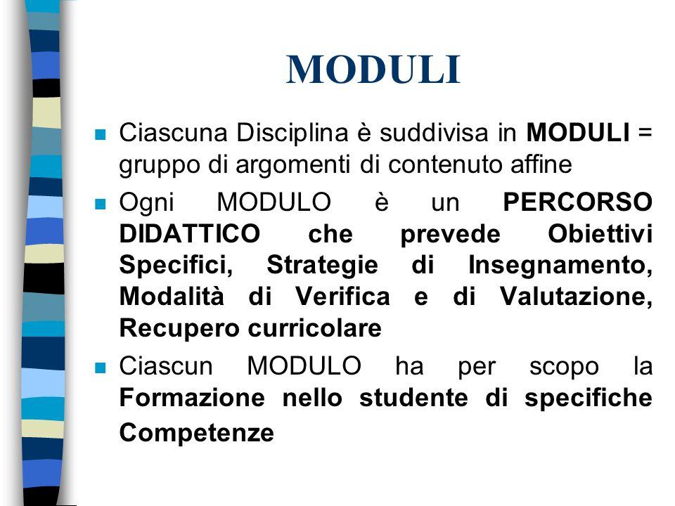 MODULI n Ciascuna Disciplina è suddivisa in MODULI = gruppo di argomenti di contenuto affine n Ogni MODULO è un PERCORSO DIDATTICO che prevede Obietti