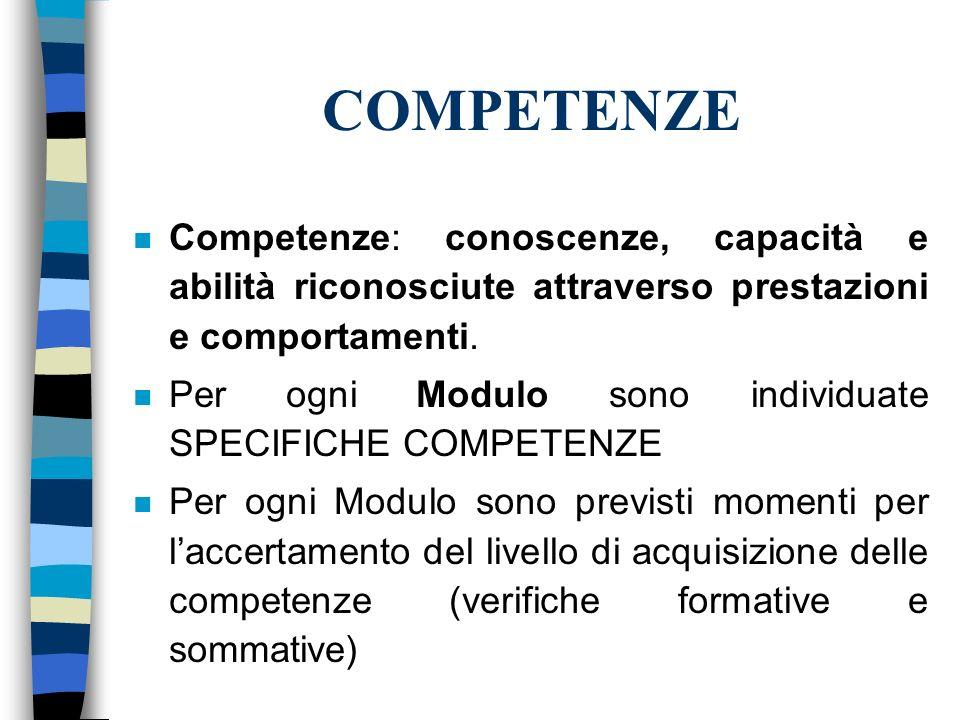 COMPETENZE n Competenze: conoscenze, capacità e abilità riconosciute attraverso prestazioni e comportamenti. n Per ogni Modulo sono individuate SPECIF