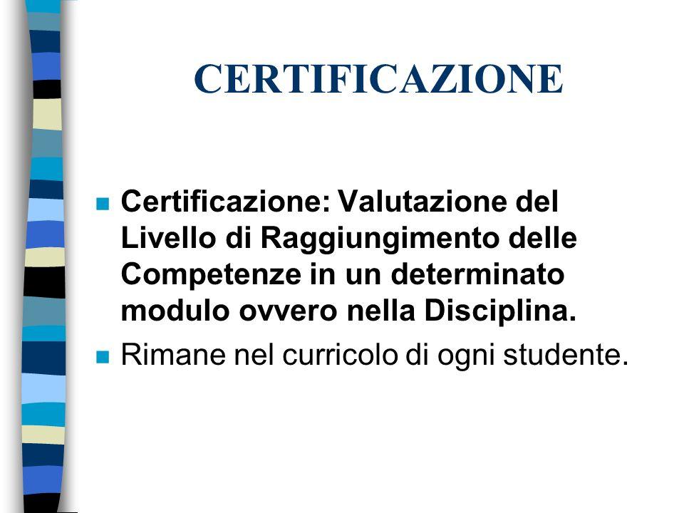 CERTIFICAZIONE n Certificazione: Valutazione del Livello di Raggiungimento delle Competenze in un determinato modulo ovvero nella Disciplina.