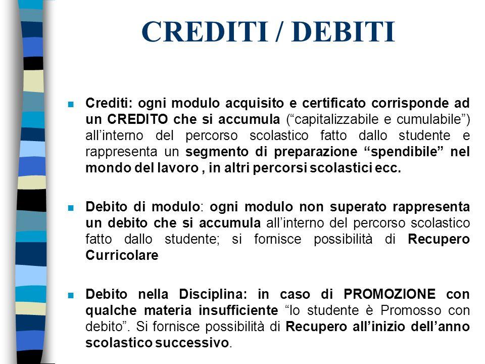 CREDITI / DEBITI n Crediti: ogni modulo acquisito e certificato corrisponde ad un CREDITO che si accumula (capitalizzabile e cumulabile) allinterno de