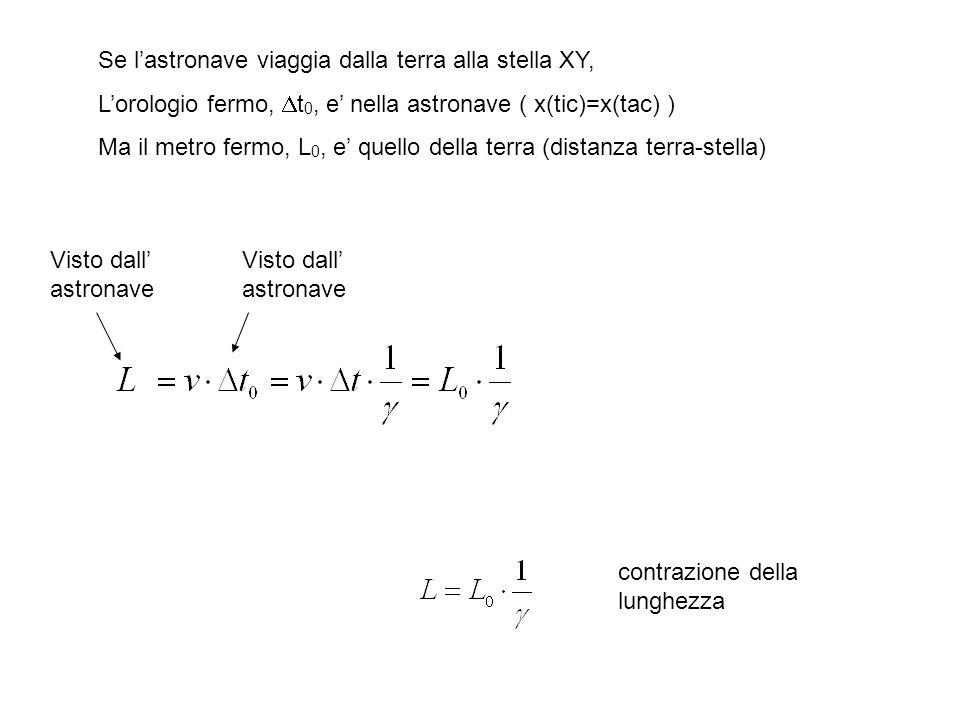 contrazione della lunghezza Se lastronave viaggia dalla terra alla stella XY, Lorologio fermo, t 0, e nella astronave ( x(tic)=x(tac) ) Ma il metro fe