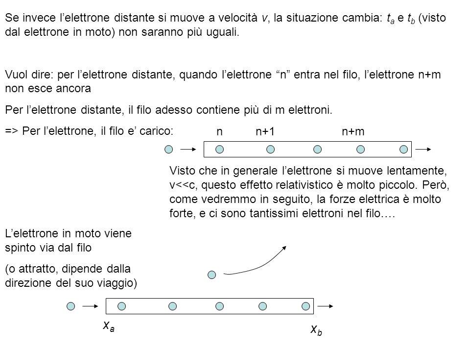nn+1n+m Se invece lelettrone distante si muove a velocità v, la situazione cambia: t a e t b (visto dal elettrone in moto) non saranno più uguali. Vuo
