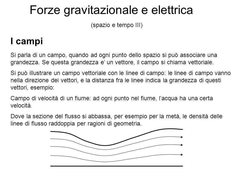 Forze gravitazionale e elettrica I campi Si parla di un campo, quando ad ogni punto dello spazio si può associare una grandezza. Se questa grandezza e