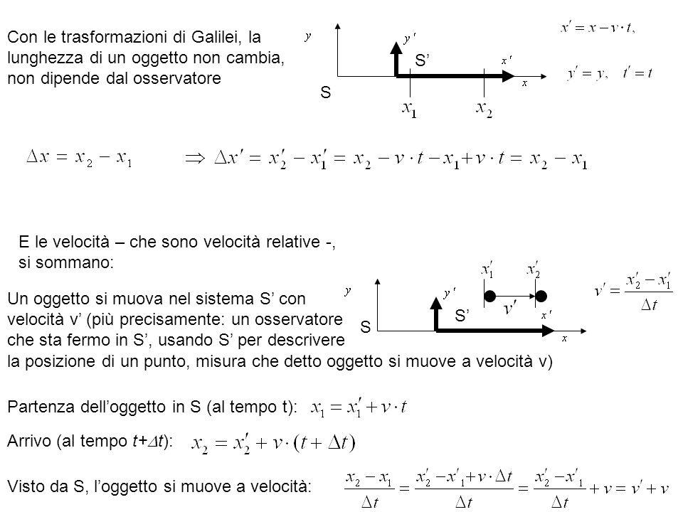 S S Con le trasformazioni di Galilei, la lunghezza di un oggetto non cambia, non dipende dal osservatore S S E le velocità – che sono velocità relativ