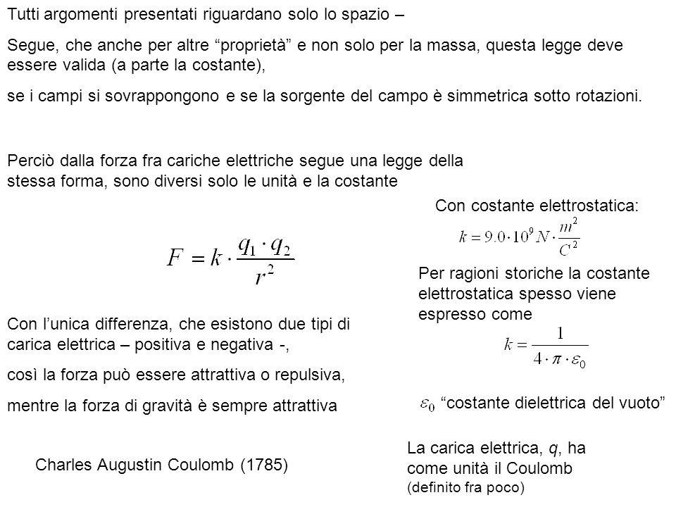 Perciò dalla forza fra cariche elettriche segue una legge della stessa forma, sono diversi solo le unità e la costante Con lunica differenza, che esis
