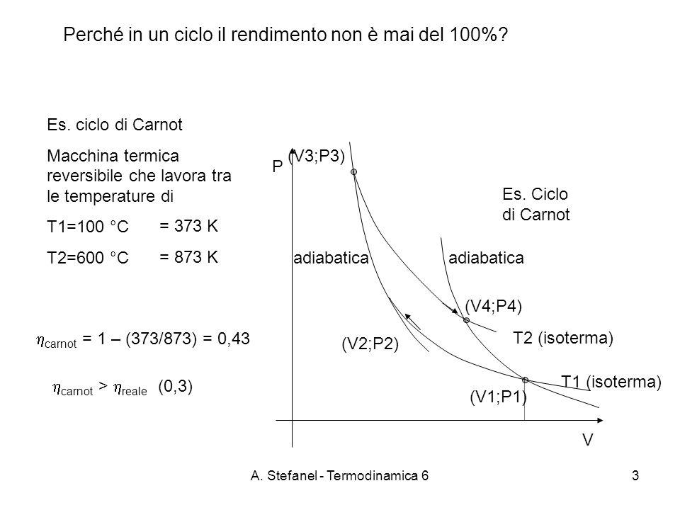 A. Stefanel - Termodinamica 63 Perché in un ciclo il rendimento non è mai del 100%? P V (V1;P1) (V2;P2) (V3;P3) (V4;P4) adiabatica T1 (isoterma) T2 (i