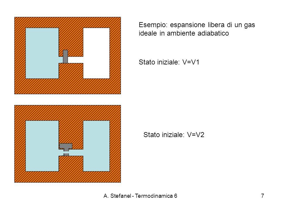 A. Stefanel - Termodinamica 67 Esempio: espansione libera di un gas ideale in ambiente adiabatico Stato iniziale: V=V1 Stato iniziale: V=V2