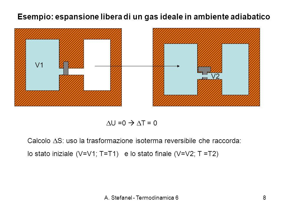 A. Stefanel - Termodinamica 68 Esempio: espansione libera di un gas ideale in ambiente adiabatico V1 V2 U =0 T = 0 Calcolo S: uso la trasformazione is