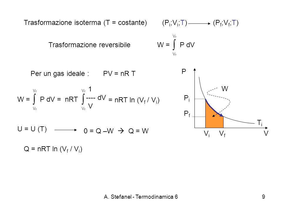 A. Stefanel - Termodinamica 69 Trasformazione isoterma (T = costante)(P i ;V i ;T)(P f ;V f ;T) Trasformazione reversibileW = P dV V f V f Per un gas