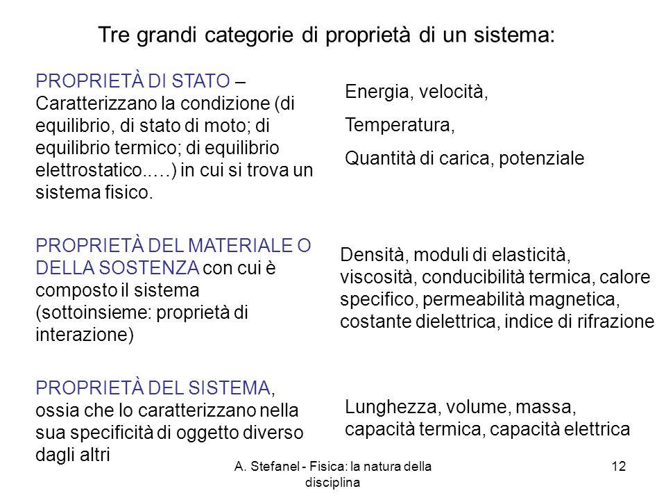 A. Stefanel - Fisica: la natura della disciplina 12 PROPRIETÀ DI STATO – Caratterizzano la condizione (di equilibrio, di stato di moto; di equilibrio