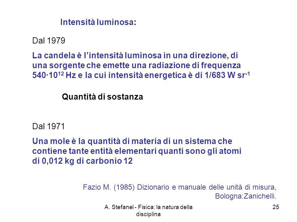 A. Stefanel - Fisica: la natura della disciplina 25 Intensità luminosa: Dal 1979 La candela è lintensità luminosa in una direzione, di una sorgente ch