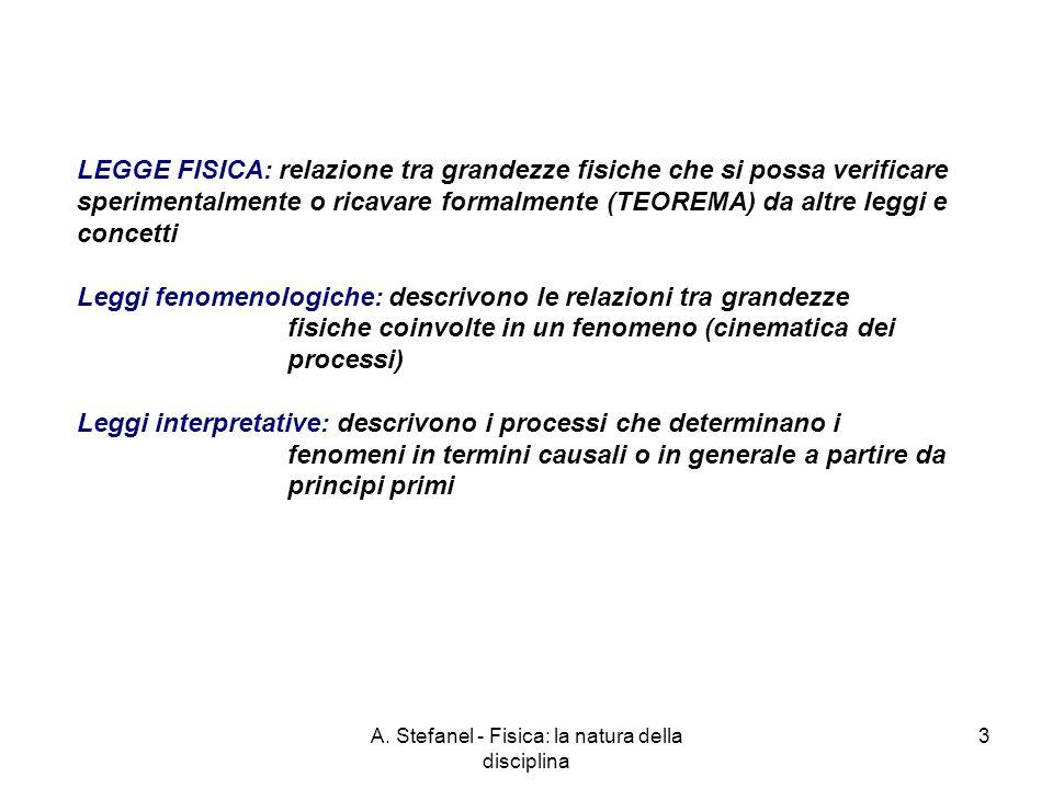 A. Stefanel - Fisica: la natura della disciplina 3 LEGGE FISICA: relazione tra grandezze fisiche che si possa verificare sperimentalmente o ricavare f