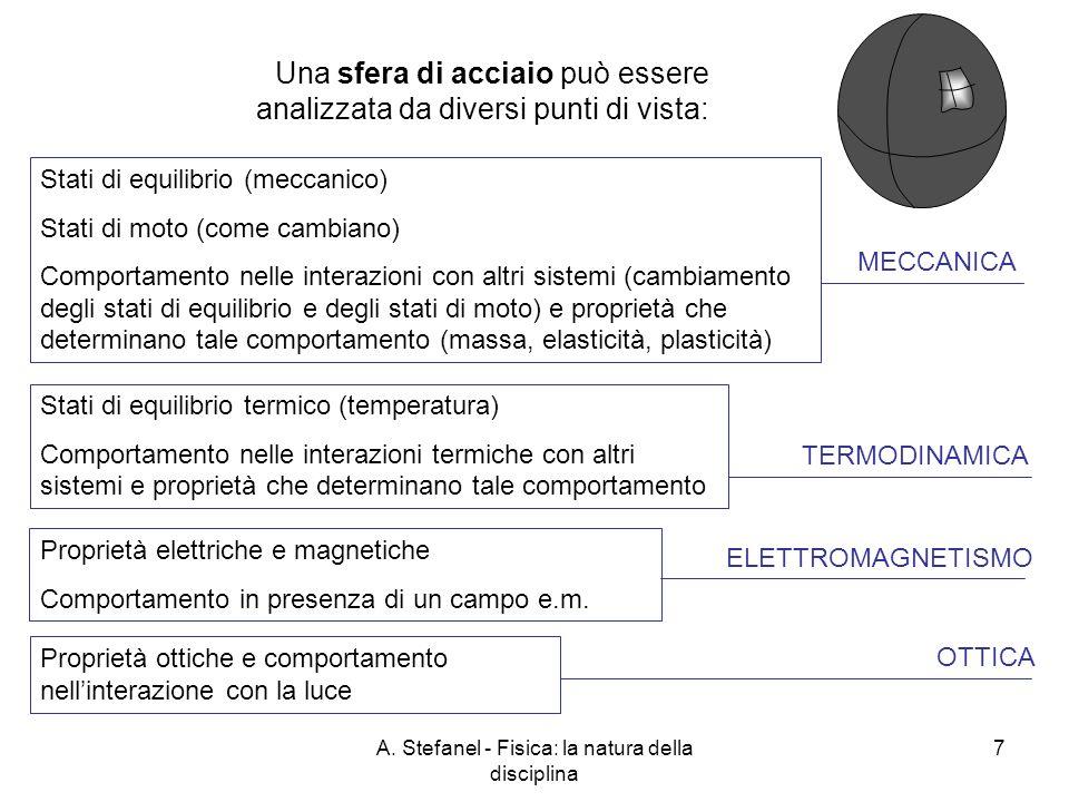 A. Stefanel - Fisica: la natura della disciplina 7 Una sfera di acciaio può essere analizzata da diversi punti di vista: Stati di equilibrio (meccanic