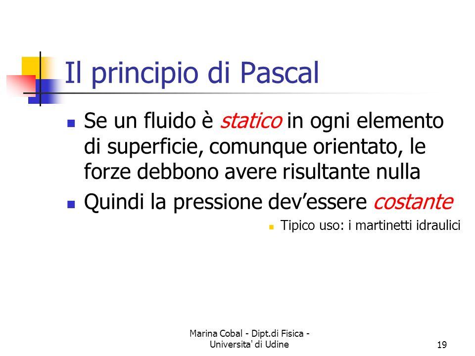 Marina Cobal - Dipt.di Fisica - Universita' di Udine19 Il principio di Pascal Se un fluido è statico in ogni elemento di superficie, comunque orientat