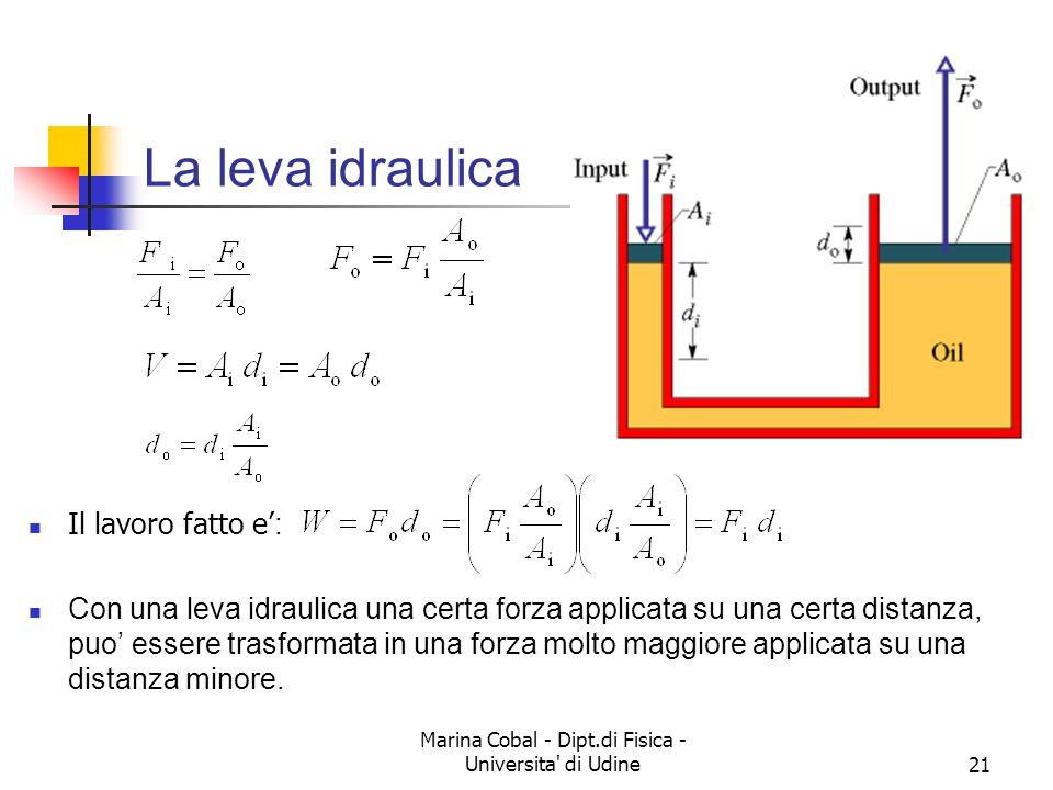 Marina Cobal - Dipt.di Fisica - Universita' di Udine21 La leva idraulica Il lavoro fatto e : Con una leva idraulica una certa forza applicata su una c