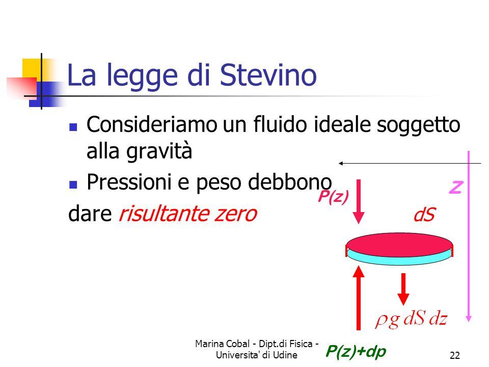 Marina Cobal - Dipt.di Fisica - Universita' di Udine22 La legge di Stevino Consideriamo un fluido ideale soggetto alla gravità Pressioni e peso debbon
