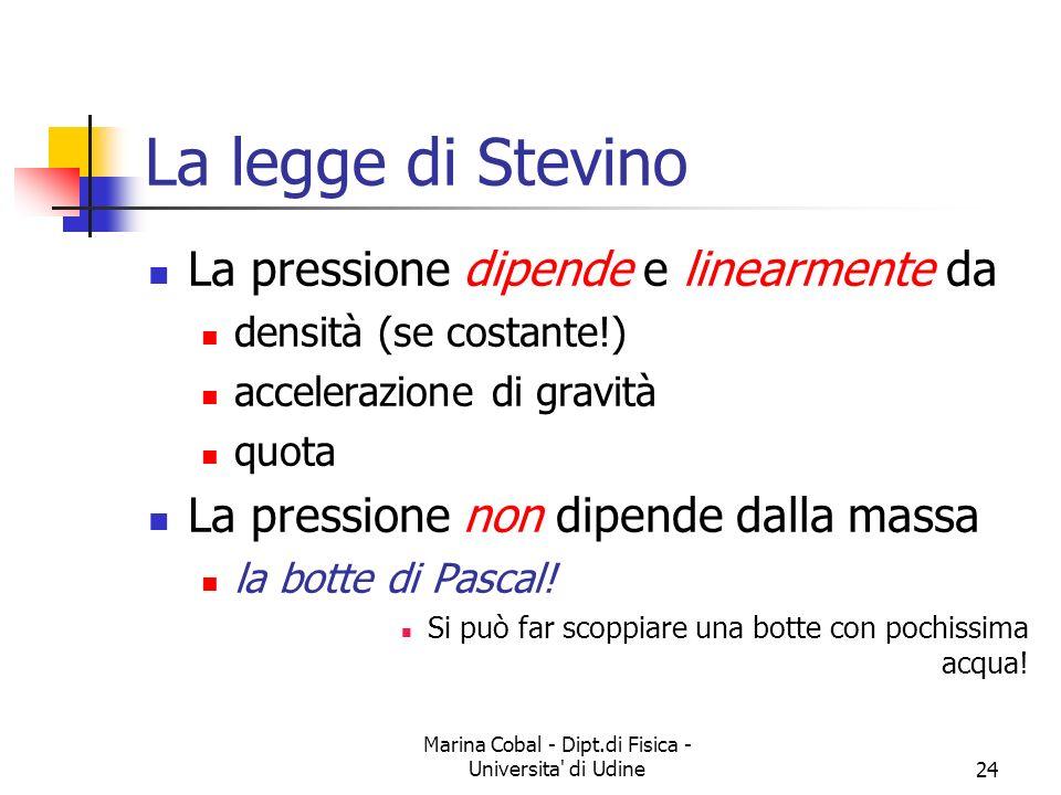 Marina Cobal - Dipt.di Fisica - Universita' di Udine24 La legge di Stevino La pressione dipende e linearmente da densità (se costante!) accelerazione