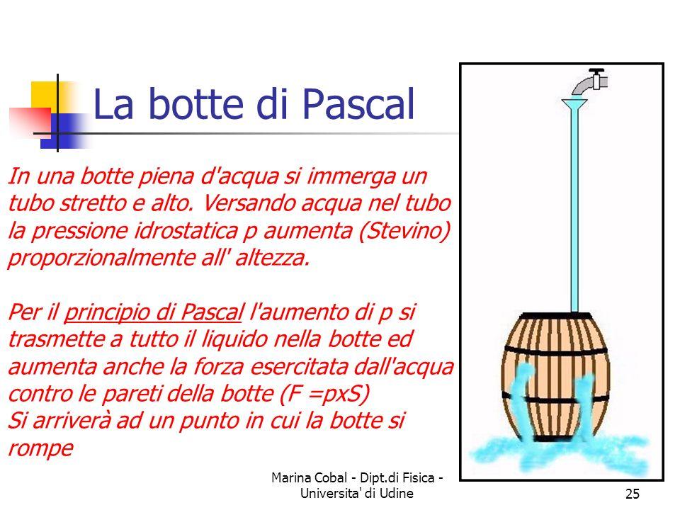 Marina Cobal - Dipt.di Fisica - Universita' di Udine25 La botte di Pascal In una botte piena d'acqua si immerga un tubo stretto e alto. Versando acqua