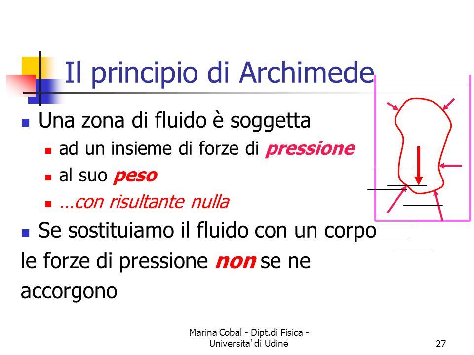 Marina Cobal - Dipt.di Fisica - Universita' di Udine27 Il principio di Archimede Una zona di fluido è soggetta ad un insieme di forze di pressione al