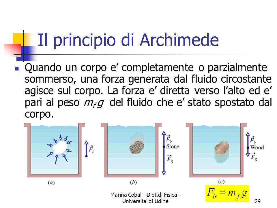 Marina Cobal - Dipt.di Fisica - Universita' di Udine29 Quando un corpo e completamente o parzialmente sommerso, una forza generata dal fluido circosta